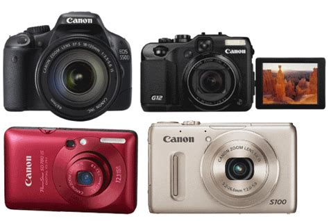 Harga Kamera Pocket Canon shop kamera digital