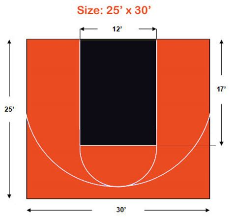 Backyard Tennis Court Dimensions A Sport Surface For Indoor Outdoor Sports Game Court