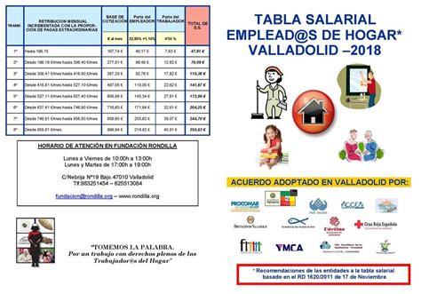 tabla salarial 2016 empleada de hogar tabla salarial 2016 empleada de hogar tabla salarial
