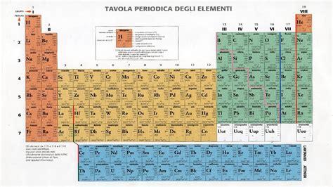 tavola periodia image gallery tavola periodica
