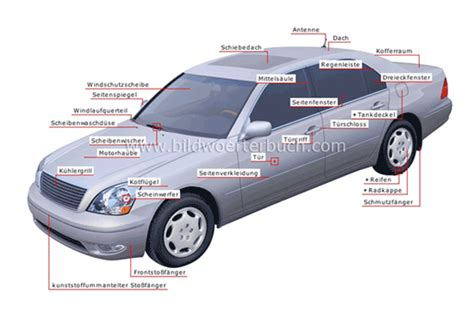 Auto Auf Englisch by Pons German Picture Dictionary The German Professor