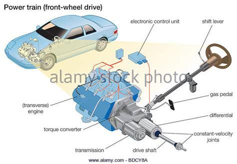 front wheel drive diagram car engine diagram stock photos car engine diagram stock