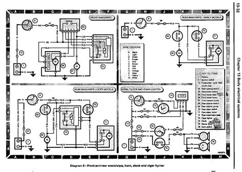 land rover series 3 wiring loom diagram cars and