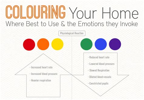 18 graphic design color mood images graphic design color infographic how interior color choice can evoke moods in