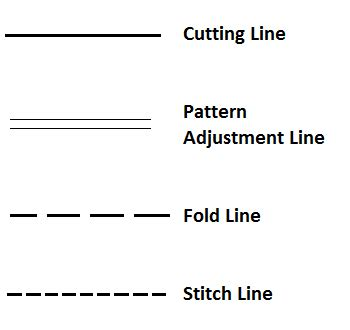pattern piece meaning sewing pattern symbols their definition study com