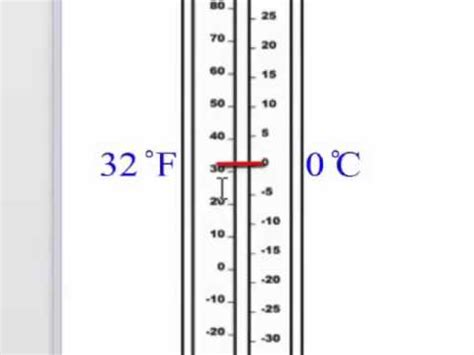 how do you read reading a thermometer