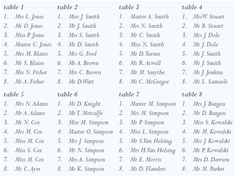 Table Seating by Table Seating Plan Hints For Weddings And Events
