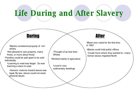 biography and autobiography venn diagram slave narratives