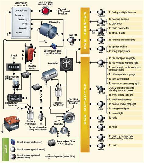 interpreting those electrical system schematic pprune