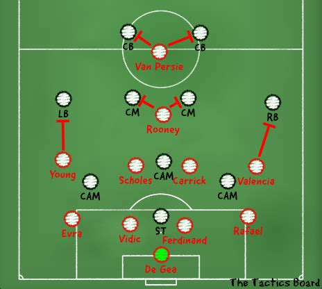 best for motion what do you think is the best formation in world football