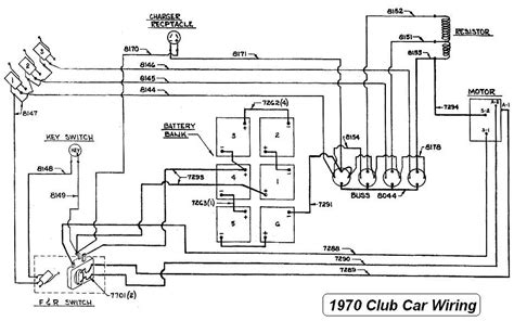 club car wiring diagram 36 volt fuse box and wiring diagram