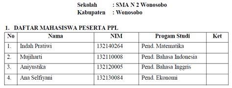 format daftar hadir mahasiswa ppl daftar mahasiswa peserta ppl ump 2016 wilayah wonosobo