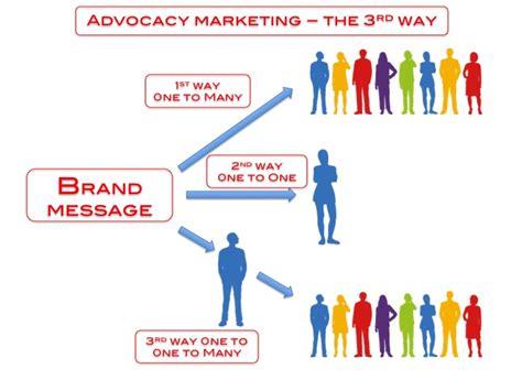 Marketing 3 In 1 L advocacy marketing 3rd way lifeinbeta