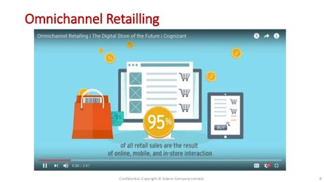 tutorial online store tutorial on creating quality online shopping experience
