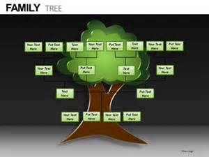 Editable Family Tree Templates Free by Family Tree Template Family Tree Template Editable Free