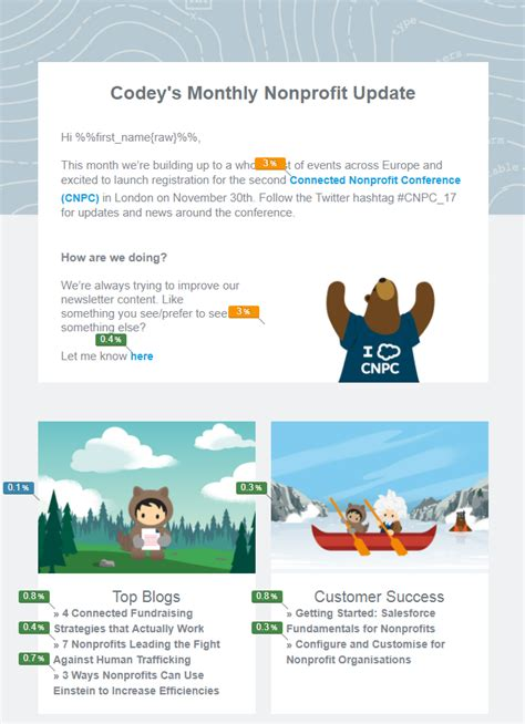 Donor Engagement With Pardot Personalising With Dynamic Content Pardot Newsletter Templates