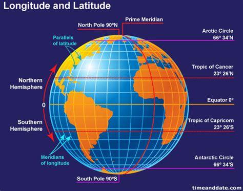 israel longitude and latitude lines through latitude longitude