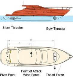 stern boat information docking by control bow stern thruster installation