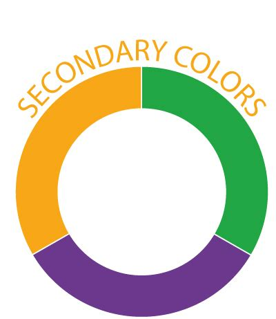 what is a secondary color color theory three tips with pictures the coloring book