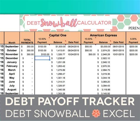 pay credit card debt fast excel template debt payoff spreadsheet debt snowball excel credit card