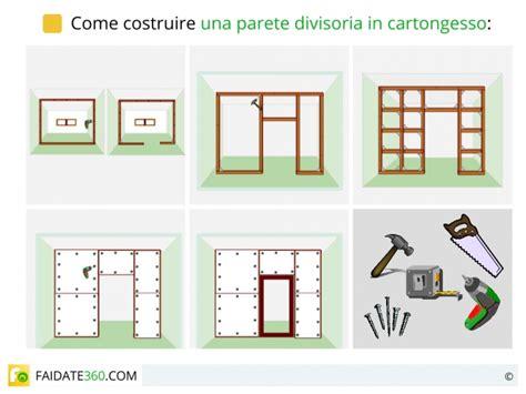 Come Costruire Un Angolo Bar In Cartongesso by Pareti In Cartongesso Come Costruire Una Parete Divisoria