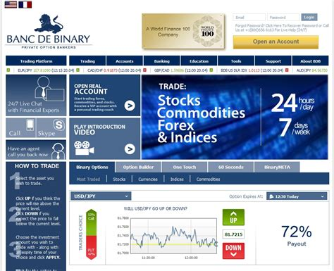 Banc De Binary by Banc De Binary Broker Review Regulated Binary Brokers