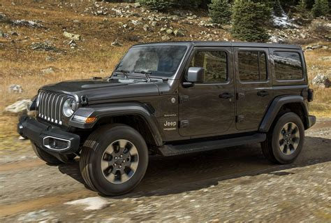 2020 jeep wrangler 2021 jeep wrangler predictions and review 2019 2020