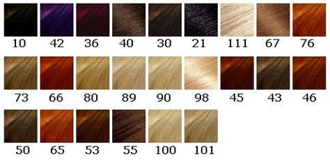 fructis hair color chart cool skin tone hair color chart memes