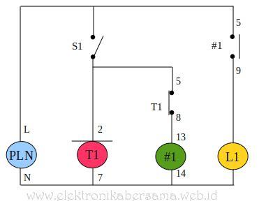 Saklar Timer Listrik bagaimana memproteksi timer dari kerusakan elektronika