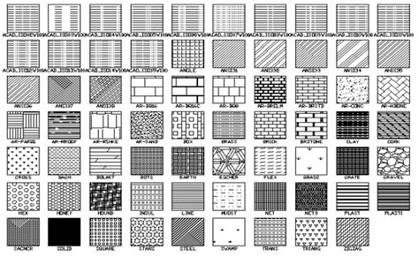 hatch pattern library free download autocad hatch pattern