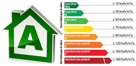 classificazione energetica casa costruzioni edilizia residenziale e commerciale