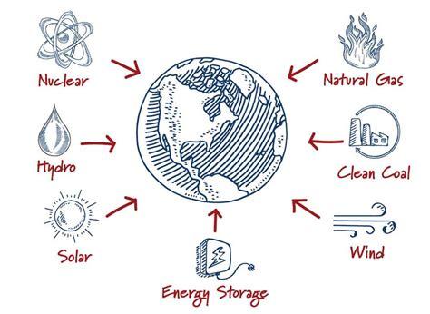 Top Clean Power Pembersih Serbaguna top 10 reasons we work on conservative clean energy