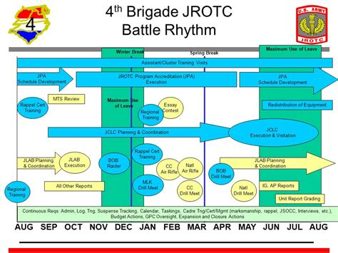 Fourth Brigade Jrotc Ppt Download Jrotc Schedule Template