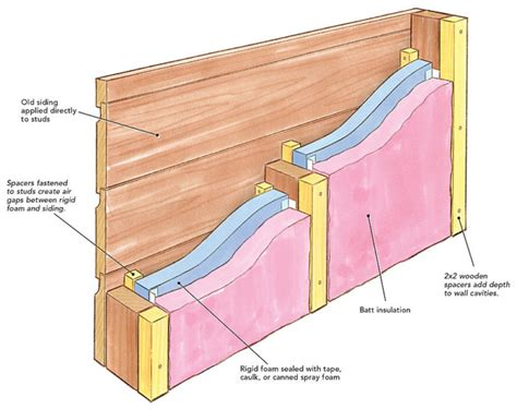 sound insulating wall covering insulating walls with no sheathing homebuilding