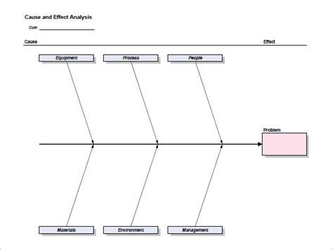 fishbone diagram template sle fishbone diagram template 12 free documents in