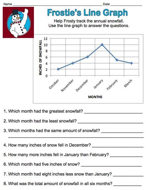 reading graphs printable worksheets reading a line graph worksheet worksheets