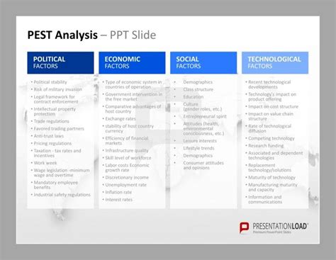 pest analysis powerpoint template the macroeconomic