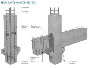 Prefabricated Structures & Prefabrication   Concept
