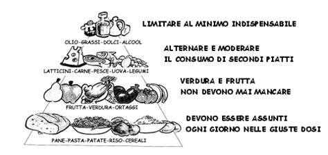 alimenti contengono ferritina dieta per diabetici alimentazione cosa mangiare e cibi da