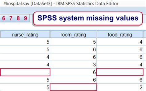 spss tutorial analysis data spss tutorials spss missing values tutorial