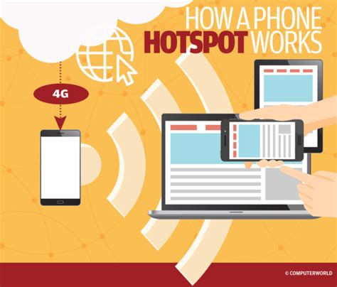 mobile hotspot phone how to use a smartphone as a mobile hotspot
