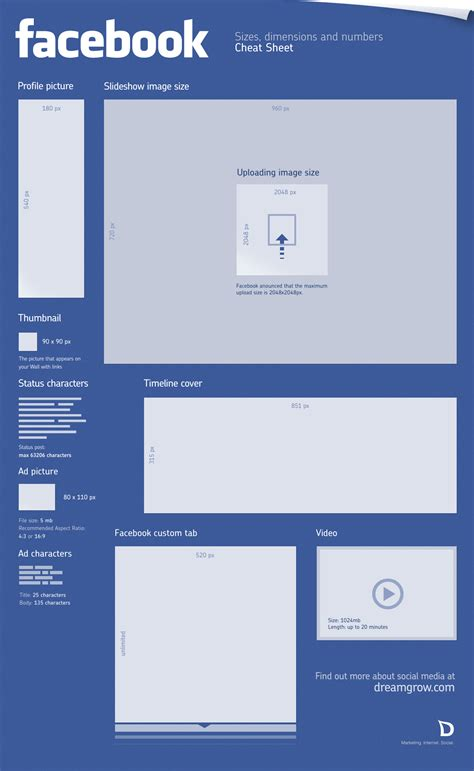 facebook cheat sheet image size and dimensions infographic the old facebook design specs black bear design