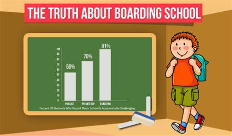 boarding school boarding school infographic