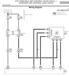 2000 nissan maxima ecu wiring diagram maxima free printable wiring diagrams