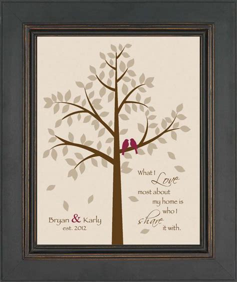 First Anniversary  Ee  Gift Ee   Paper Anniversary Print Foruple