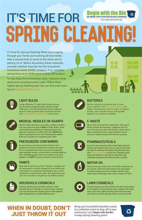 how to do spring cleaning keep spring cleaning green with household hazardous waste
