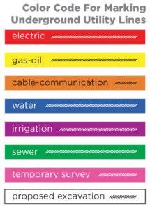 utility color codes what s below nodak electric