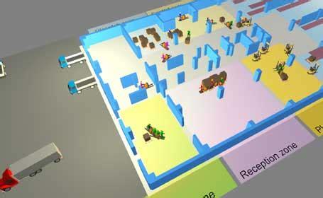 warehouse layout algorithm warehouse simulation anylogic simulation software