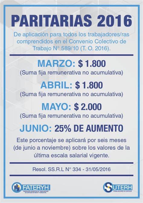aumento salarial en venezuela 1 de mayo 2016 newhairstylesformen2014 empleados de comercio aumento abril 2015 2016 autos post