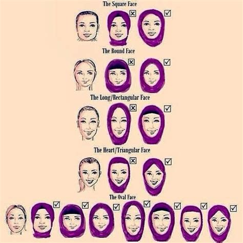 different hairstyles to match face shape numerous hijab styles that suit every face shape hijabiworld